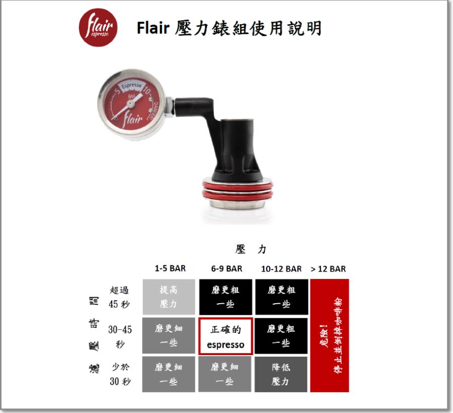Flair壓力錶組使用說明封面